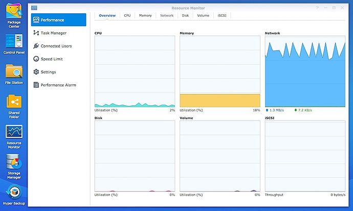 Synolgy DS918+ and a really really big collection - QNAP/Synology
