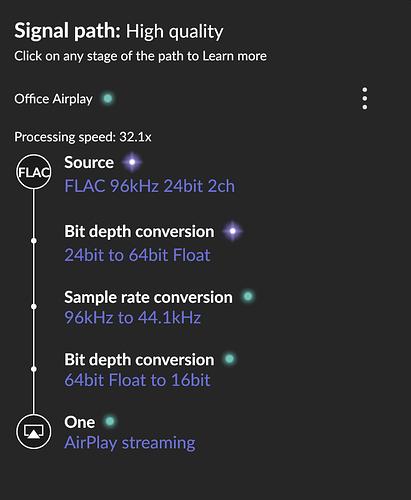 Screenshot 2021-07-28 at 09.27.45