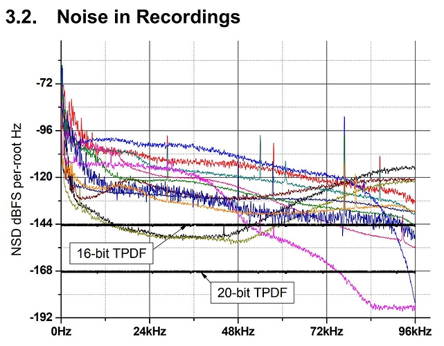 Noise%20in%20Recordings