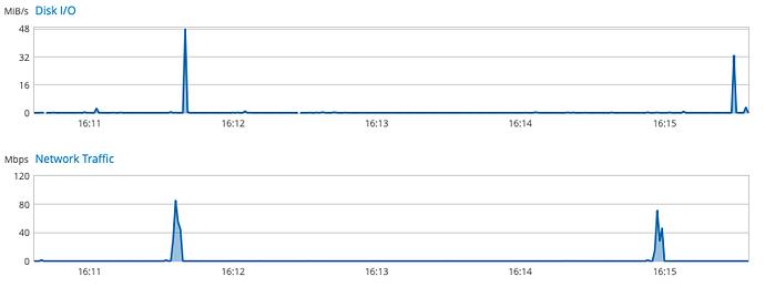Screen Shot 2020-05-17 at 16.15.37
