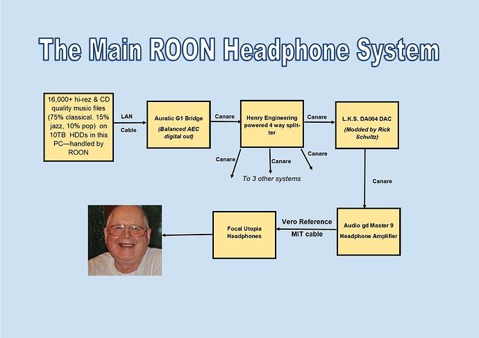 Main Headphone System