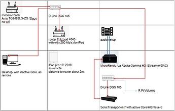 schema van mijn setup 2021-02-19 181548