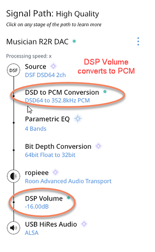 DSP Volume converts to PCM