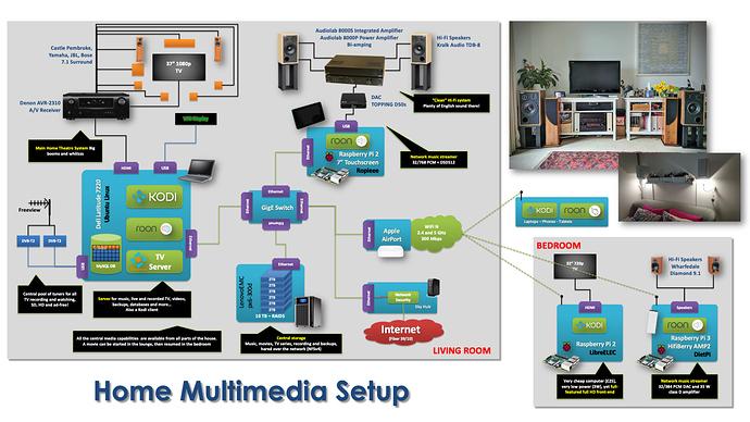 2020062901 - Multimedia Setup