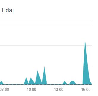 Screenshot 2021-05-14 Tidal 16_35