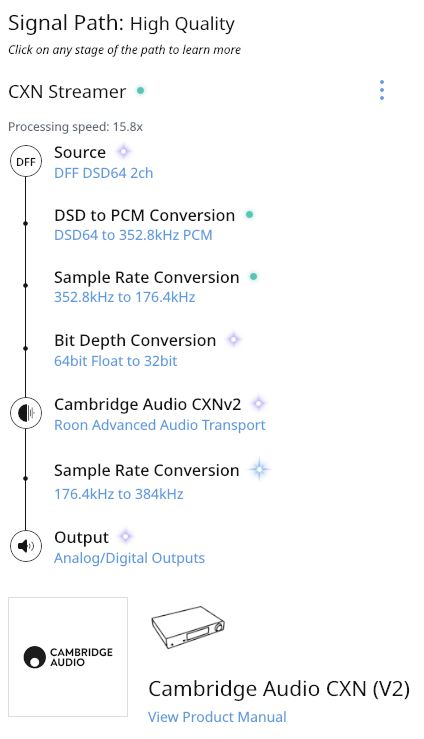 Fig 7 - DSD sample rate conversion